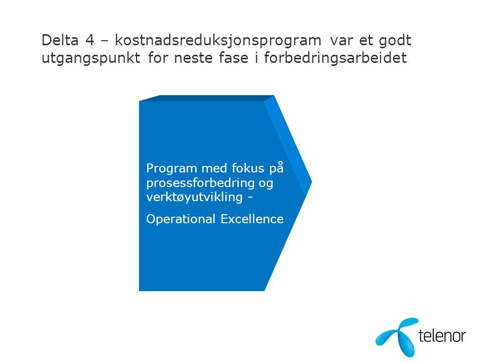 Delta 4 – kostnadsreduksjonsprogram var et godt utgangspunkt for neste fase i forbedringsarbeidet Program med fokus på prosessforbedring og verktøyutv