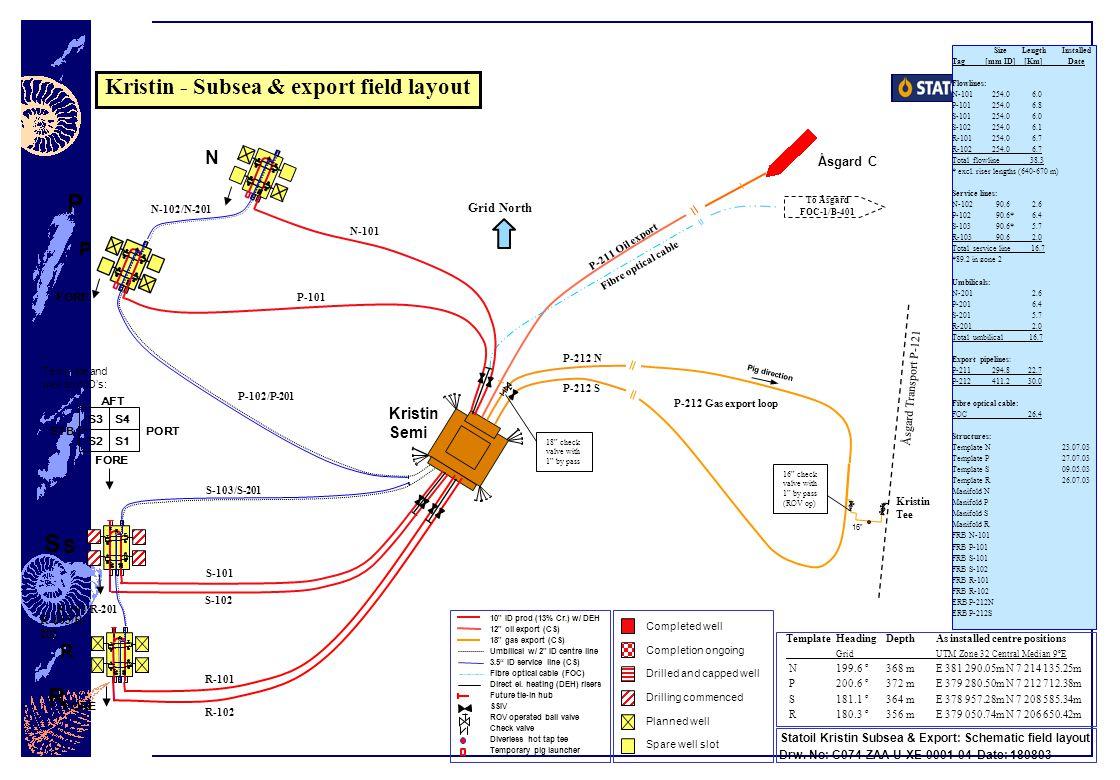 P R R-103/R- 201 S Grid North P R P-211 Oil export N-101 P-101 S-101 S-102 Kristin Semi S-103/S-201 N P-102/P-201 N-102/N-201 R-102 R-101 R-103/R-201