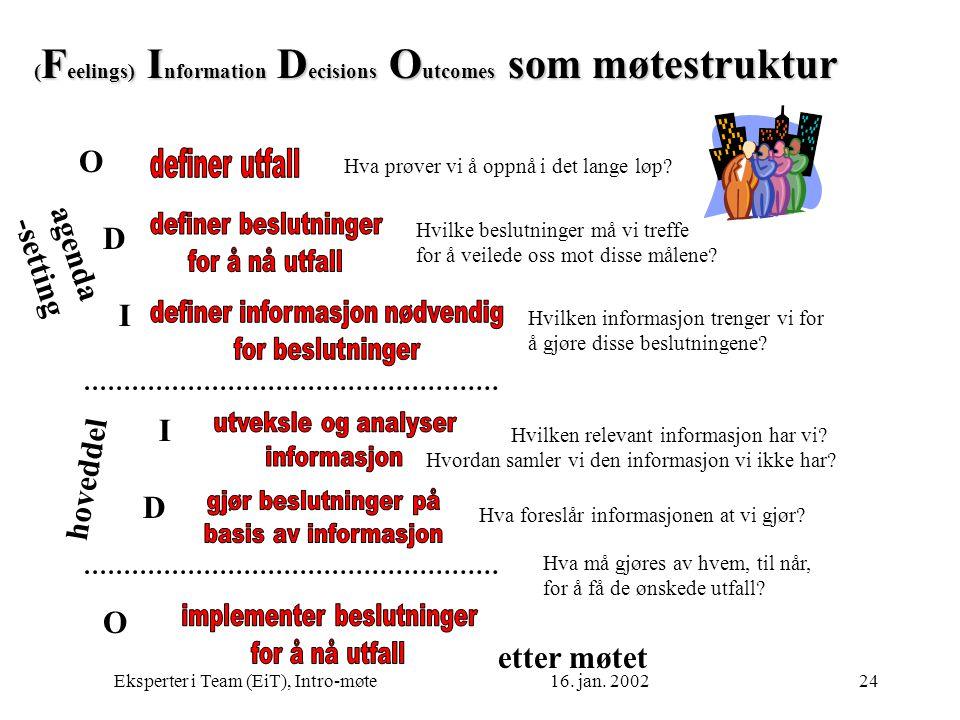 Eksperter i Team (EiT), Intro-møte16. jan. 200224 Hva prøver vi å oppnå i det lange løp? Hvilke beslutninger må vi treffe for å veilede oss mot disse