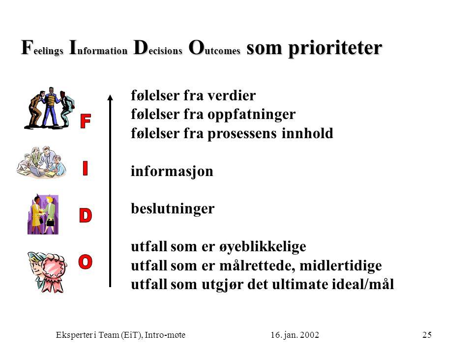 Eksperter i Team (EiT), Intro-møte16. jan. 200225 F eelings I nformation D ecisions O utcomes som prioriteter følelser fra verdier følelser fra oppfat