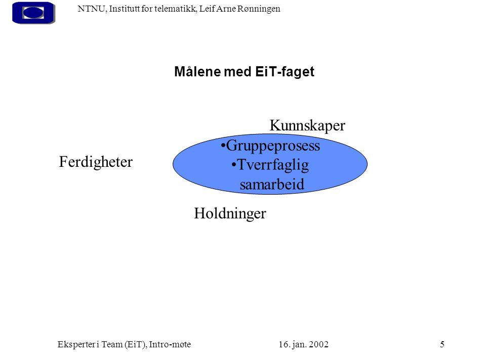 Eksperter i Team (EiT), Intro-møte16. jan. 20025 Målene med EiT-faget NTNU, Institutt for telematikk, Leif Arne Rønningen Gruppeprosess Tverrfaglig sa