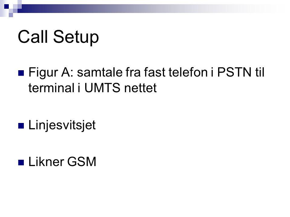 Call Setup Figur A: samtale fra fast telefon i PSTN til terminal i UMTS nettet Linjesvitsjet Likner GSM