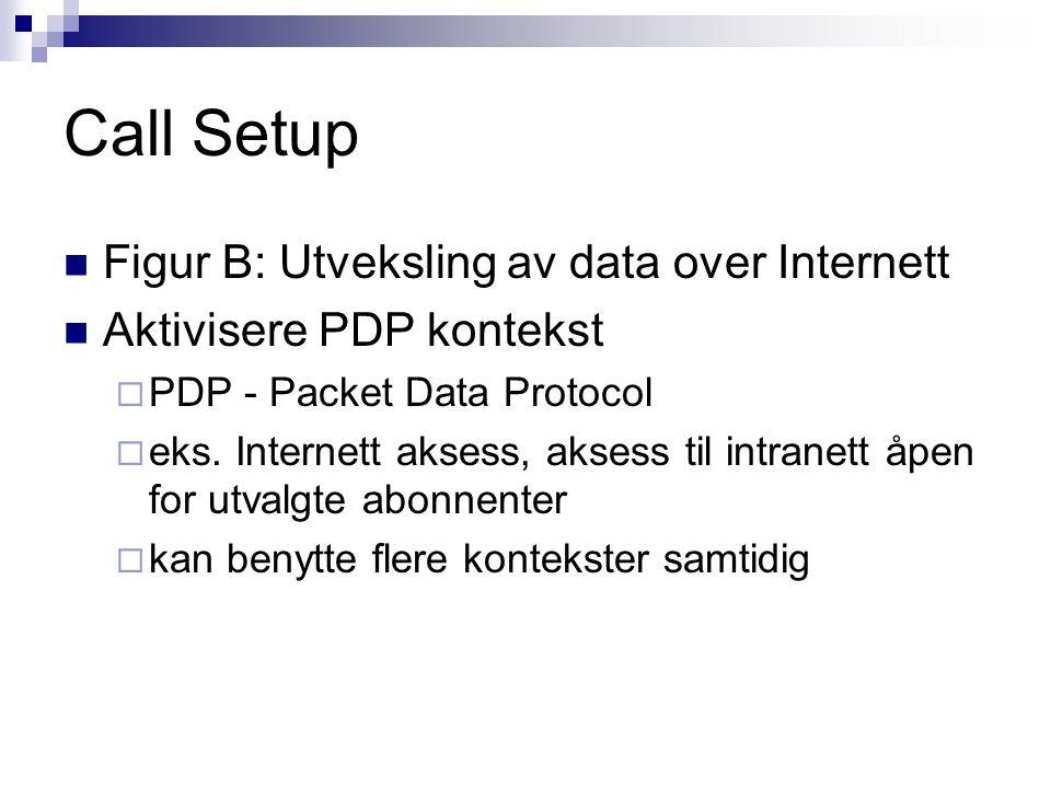 Call Setup Figur B: Utveksling av data over Internett Aktivisere PDP kontekst  PDP - Packet Data Protocol  eks. Internett aksess, aksess til intrane
