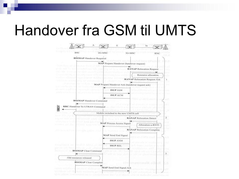 Handover fra GSM til UMTS