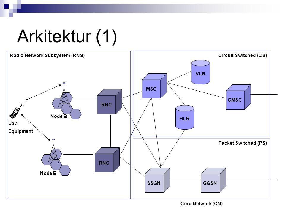 Mobilitetshåndtering av nettverket(2) Active set: sett av opptil seks radiolinker som kan være aktiv samtidig
