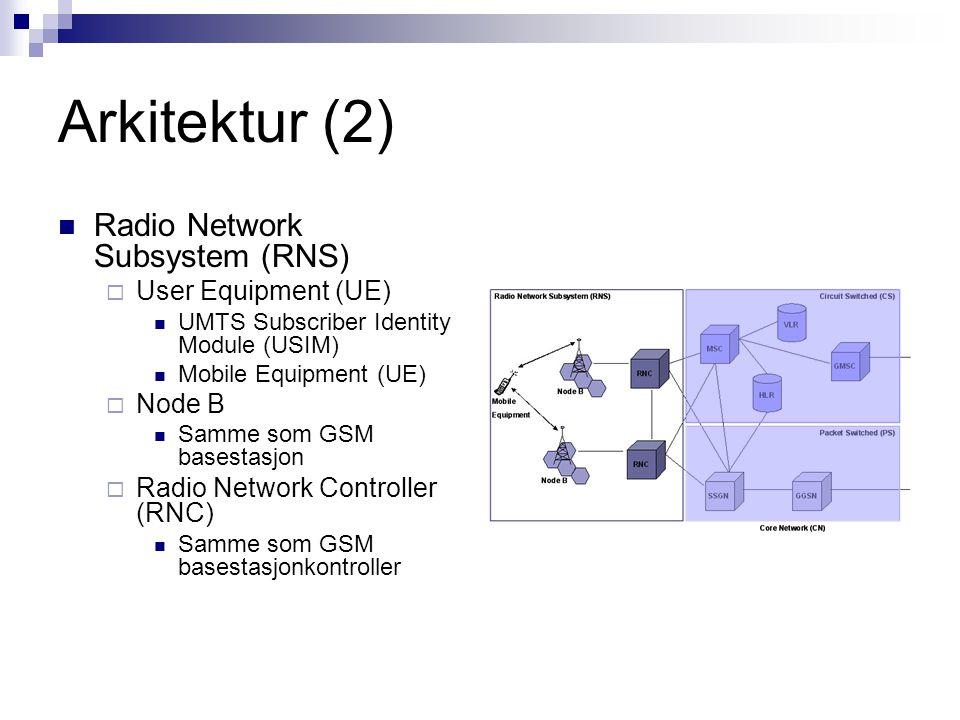 Arkitektur (2) Radio Network Subsystem (RNS)  User Equipment (UE) UMTS Subscriber Identity Module (USIM) Mobile Equipment (UE)  Node B Samme som GSM