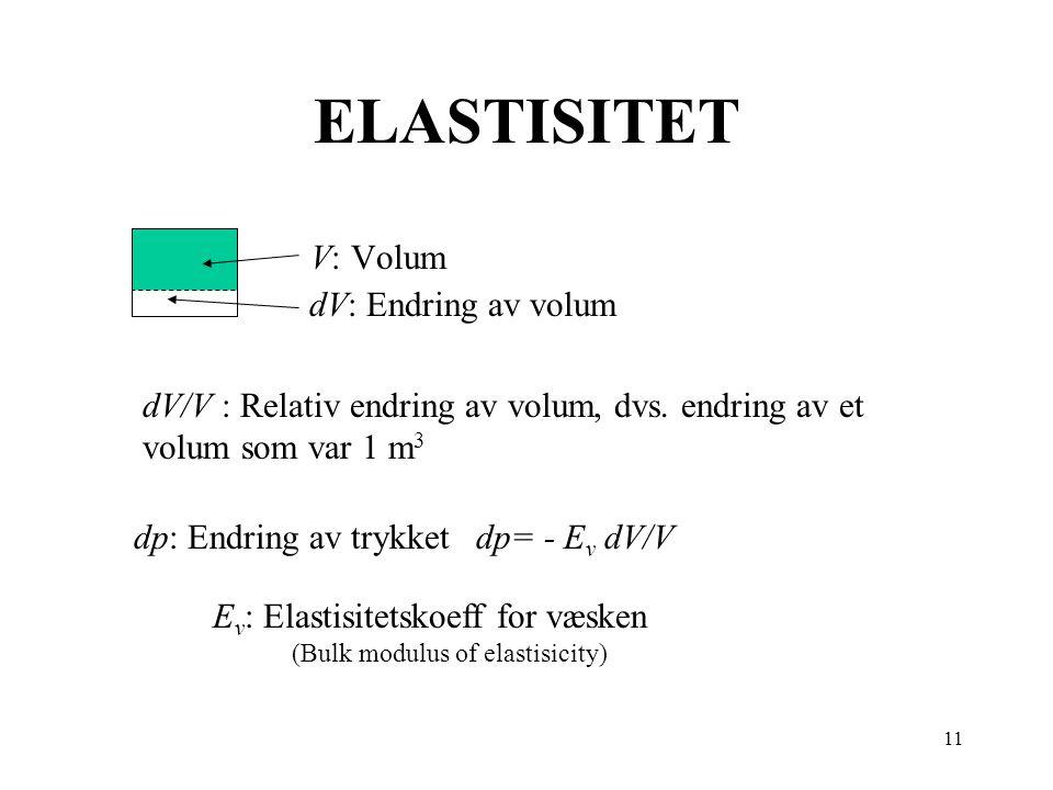 11 ELASTISITET V: Volum dV: Endring av volum dV/V : Relativ endring av volum, dvs. endring av et volum som var 1 m 3 dp: Endring av trykketdp= - E v d