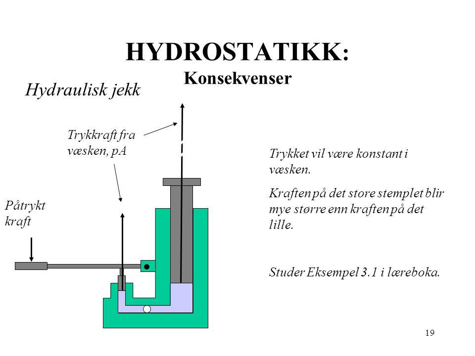 19 HYDROSTATIKK : Konsekvenser Hydraulisk jekk Trykket vil være konstant i væsken. Kraften på det store stemplet blir mye større enn kraften på det li