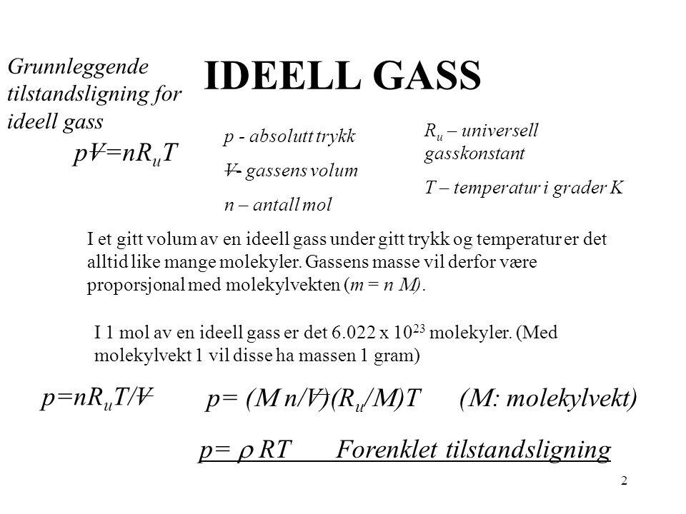 3 IDEELL GASS p =  RT (tilstandsligningen) p - absolutt trykk (N/m 2 )  - væskens tetthet (kg/m 3 ) R – gasskonstant (J/(kg ºK)), Se tabell A.2 (R luft =287 J/(kg ºK)) T – temperatur i ºK Tilstandsligningen er en slags Hookes lov for gasser.