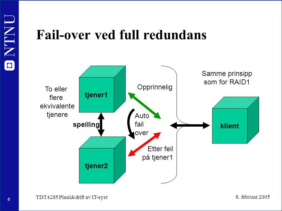 4 8. februar 2005 TDT4285 Planl&drift av IT-syst Fail-over ved full redundans tjener1 tjener2 speiling klient Opprinnelig Etter feil på tjener1 To ell