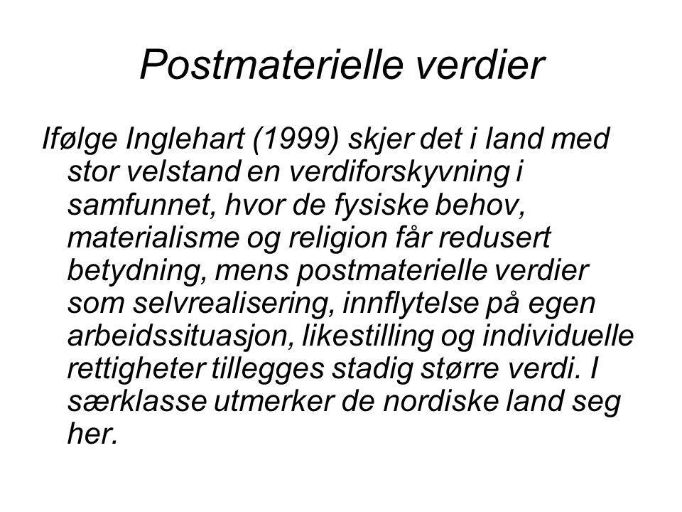 Postmaterielle verdier Ifølge Inglehart (1999) skjer det i land med stor velstand en verdiforskyvning i samfunnet, hvor de fysiske behov, materialisme