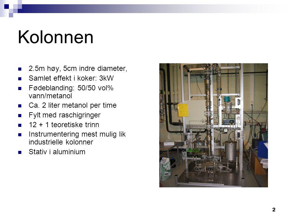 2 Kolonnen 2.5m høy, 5cm indre diameter, Samlet effekt i koker: 3kW Fødeblanding: 50/50 vol% vann/metanol Ca. 2 liter metanol per time Fylt med raschi