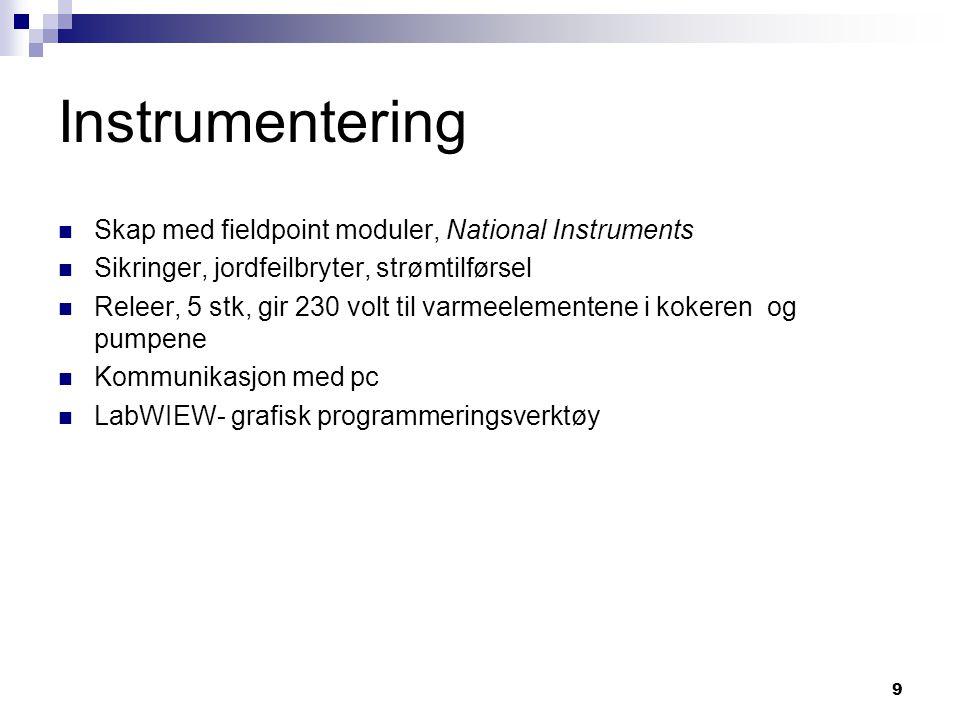 9 Instrumentering Skap med fieldpoint moduler, National Instruments Sikringer, jordfeilbryter, strømtilførsel Releer, 5 stk, gir 230 volt til varmeele