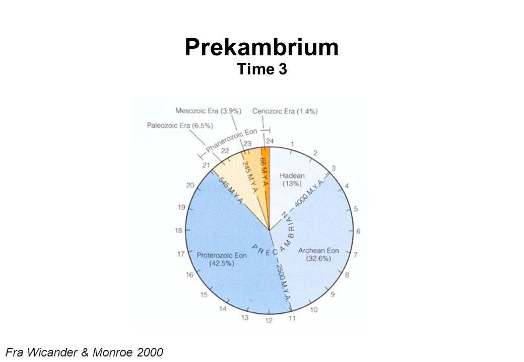1 Prekambrium Time 3 Fra Wicander & Monroe 2000