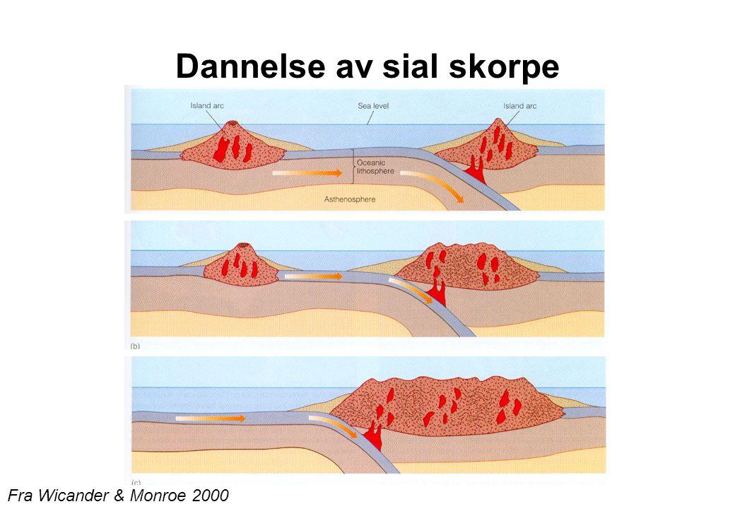 5 Dannelse av sial skorpe Fra Wicander & Monroe 2000
