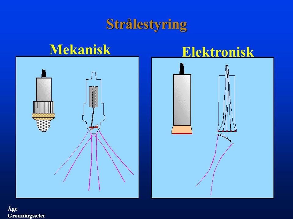 Probe 32-128 elementer (bare noen få vist her)32-128 elementer (bare noen få vist her) Stråleforming i hovedplanet for styring og fokusering av strålenStråleforming i hovedplanet for styring og fokusering av strålen Akustisk linse for fokusering i den andre dimensjonenAkustisk linse for fokusering i den andre dimensjonen