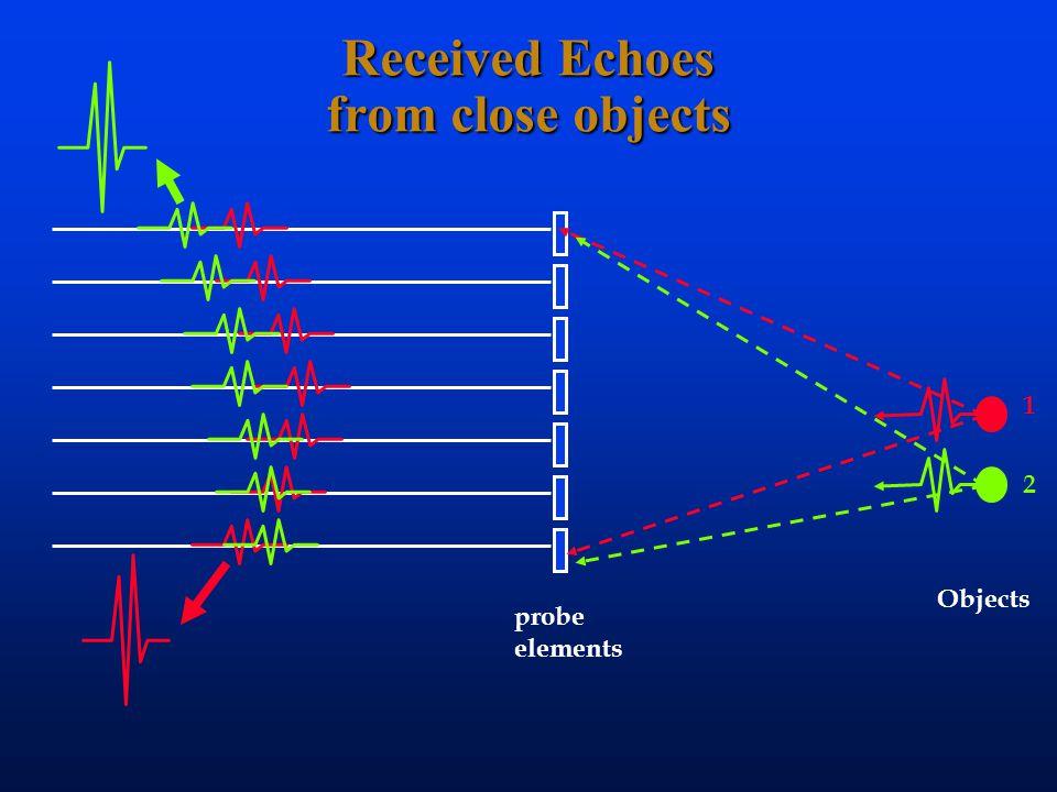 Elektronisk strålefokusering FokuseringStyring og fokusering Åge Grønningsæter