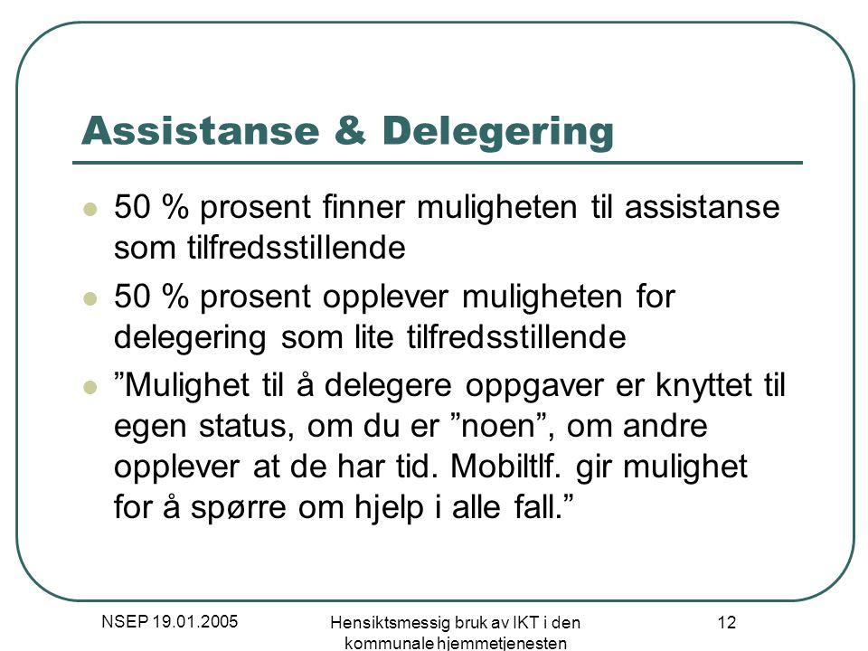NSEP 19.01.2005 Hensiktsmessig bruk av IKT i den kommunale hjemmetjenesten 12 Assistanse & Delegering 50 % prosent finner muligheten til assistanse so