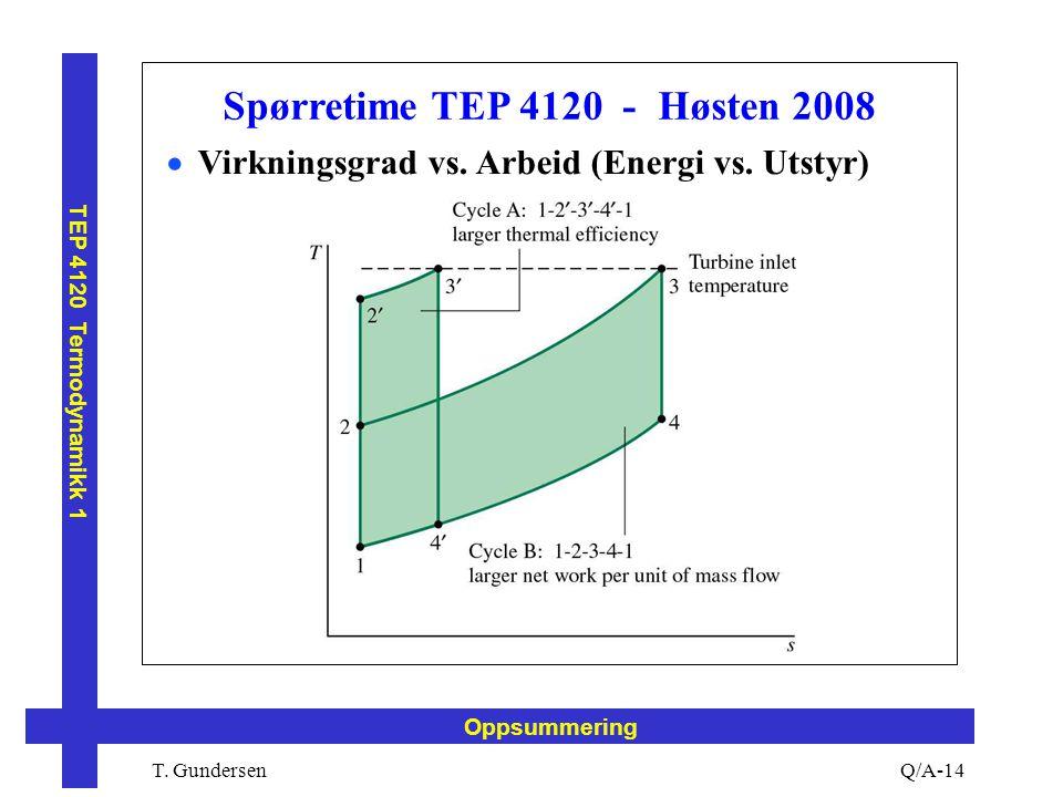 T. Gundersen TEP 4120 Termodynamikk 1 Q/A-14 Oppsummering Spørretime TEP 4120 - Høsten 2008  Virkningsgrad vs. Arbeid (Energi vs. Utstyr)