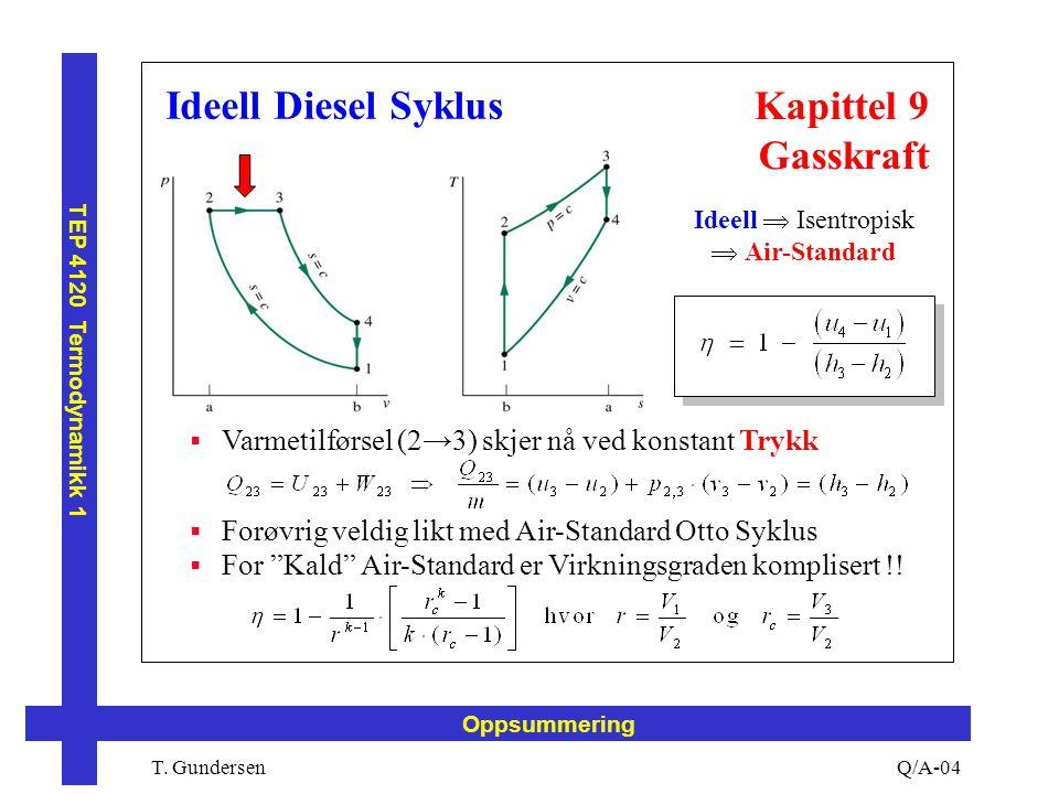 T. Gundersen TEP 4120 Termodynamikk 1 Oppsummering Ideell Diesel Syklus Kapittel 9 Gasskraft Ideell  Isentropisk  Air-Standard  Varmetilførsel (2→3