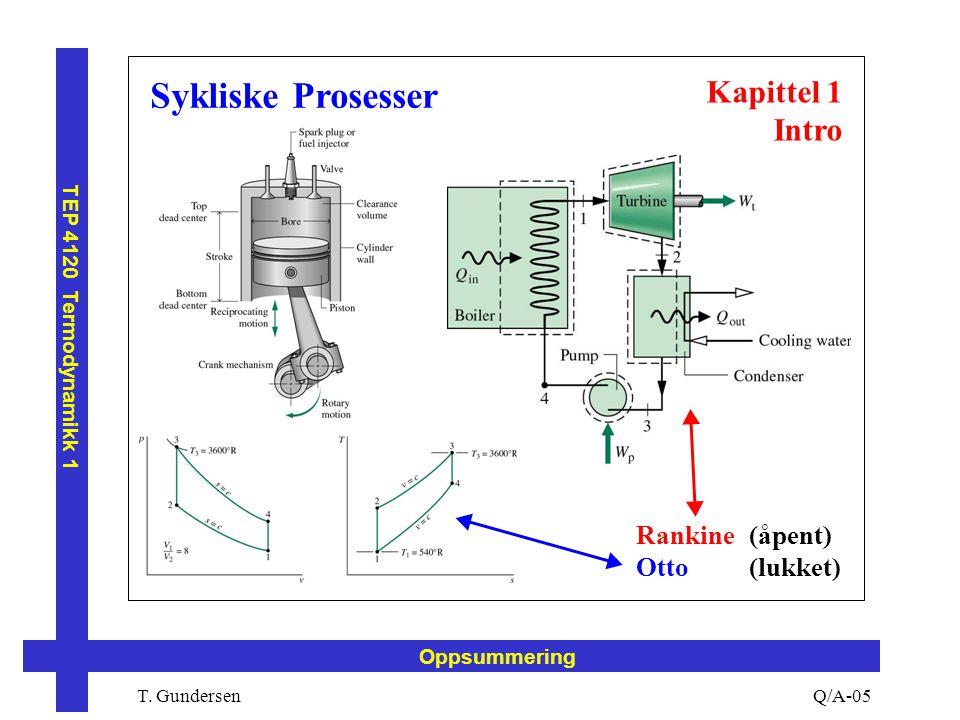 T. Gundersen TEP 4120 Termodynamikk 1 Oppsummering Sykliske Prosesser Kapittel 1 Intro Rankine(åpent) Otto(lukket) Q/A-05