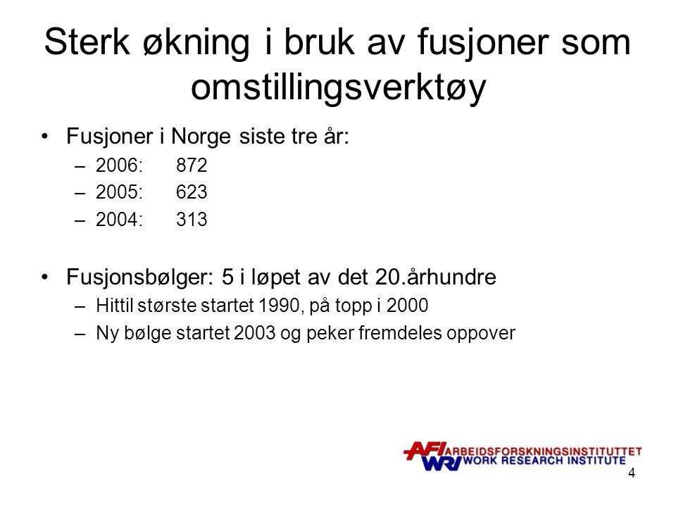 4 Sterk økning i bruk av fusjoner som omstillingsverktøy Fusjoner i Norge siste tre år: –2006:872 –2005:623 –2004:313 Fusjonsbølger: 5 i løpet av det 20.århundre –Hittil største startet 1990, på topp i 2000 –Ny bølge startet 2003 og peker fremdeles oppover
