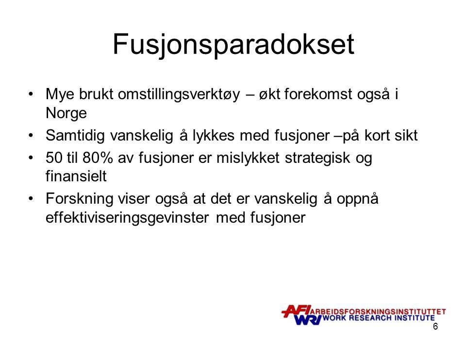 6 Fusjonsparadokset Mye brukt omstillingsverktøy – økt forekomst også i Norge Samtidig vanskelig å lykkes med fusjoner –på kort sikt 50 til 80% av fusjoner er mislykket strategisk og finansielt Forskning viser også at det er vanskelig å oppnå effektiviseringsgevinster med fusjoner