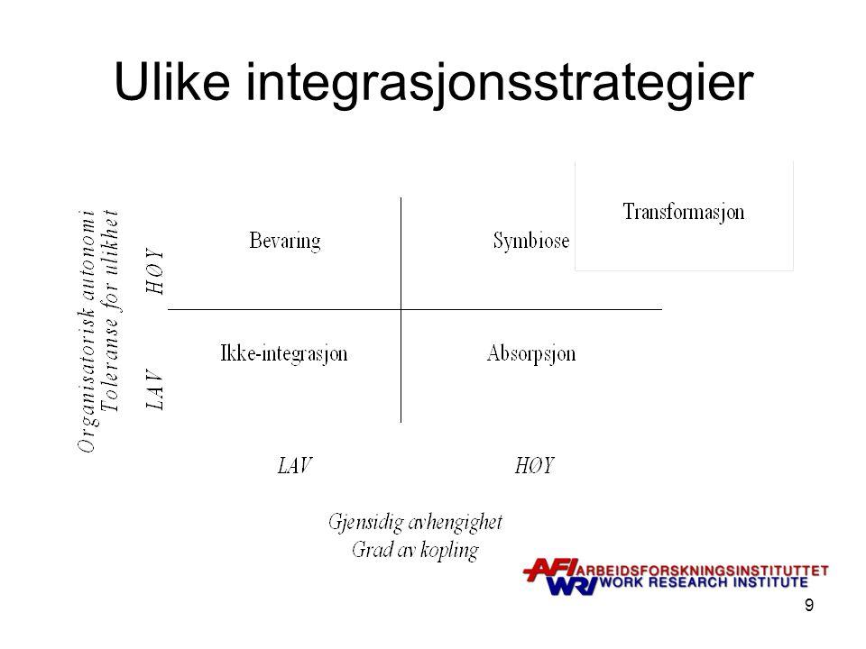 9 Ulike integrasjonsstrategier