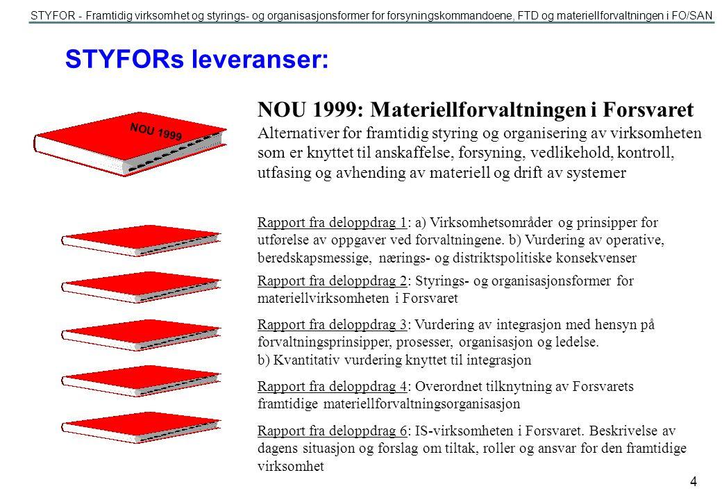 STYFOR - Framtidig virksomhet og styrings- og organisasjonsformer for forsyningskommandoene, FTD og materiellforvaltningen i FO/SAN 4 NOU 1999 NOU 1999: Materiellforvaltningen i Forsvaret Alternativer for framtidig styring og organisering av virksomheten som er knyttet til anskaffelse, forsyning, vedlikehold, kontroll, utfasing og avhending av materiell og drift av systemer Rapport fra deloppdrag 1: a) Virksomhetsområder og prinsipper for utførelse av oppgaver ved forvaltningene.