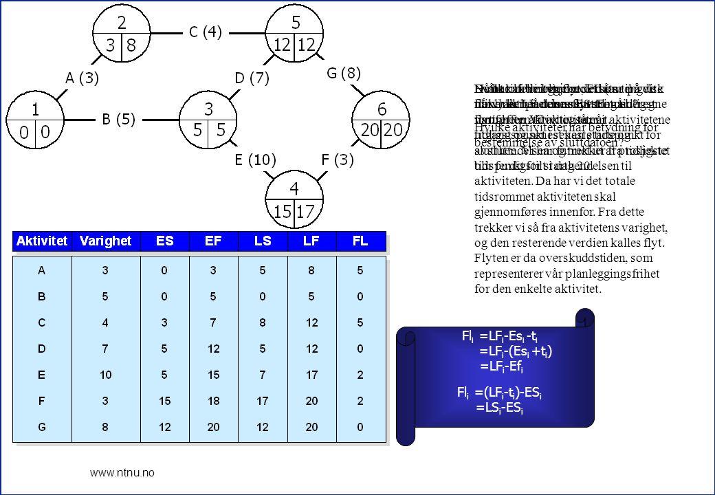 13 www.ntnu.no Nå har vi beregnet nok data til å vite når hver hendelse senest og tidligst inntreffer. Vi vet også når aktivitetene tidligst og senest