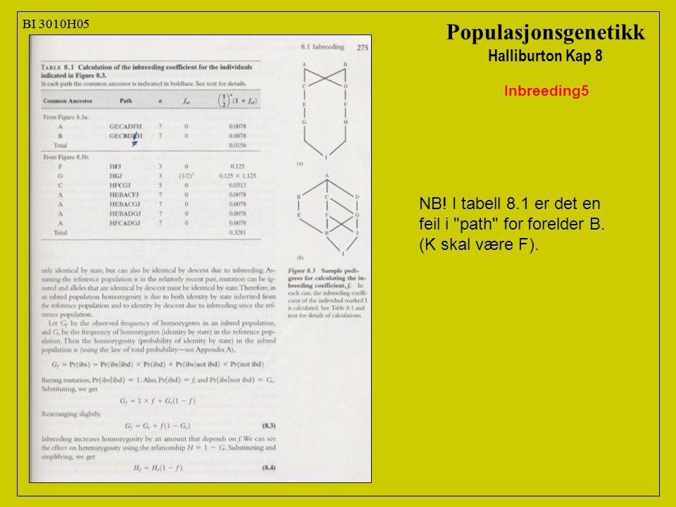 BI 3010H05 Populasjonsgenetikk Halliburton Kap 8 Inbreeding5 NB.