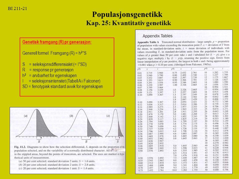 Populasjonsgenetikk Kap. 25: Kvantitativ genetikk BI 211-21 Genetisk framgang (R) pr generasjon: Generell formel: Framgang (R) = h 2 *S S = seleksjons