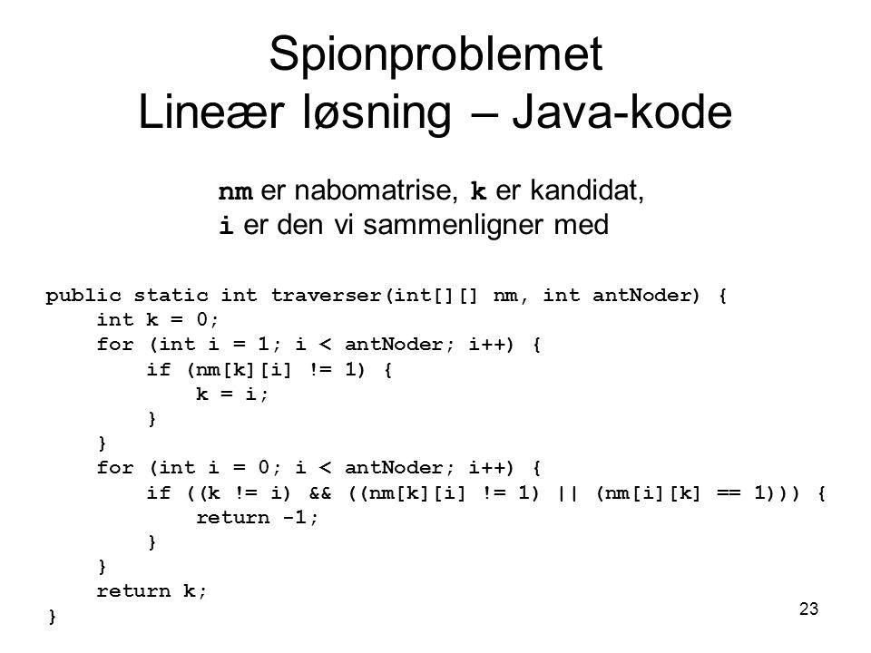 23 Spionproblemet Lineær løsning – Java-kode public static int traverser(int[][] nm, int antNoder) { int k = 0; for (int i = 1; i < antNoder; i++) { i