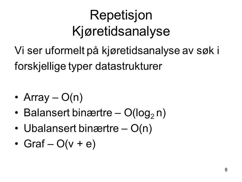 6 Repetisjon Kjøretidsanalyse Vi ser uformelt på kjøretidsanalyse av søk i forskjellige typer datastrukturer Array – O(n) Balansert binærtre – O(log 2 n) Ubalansert binærtre – O(n) Graf – O(v + e)