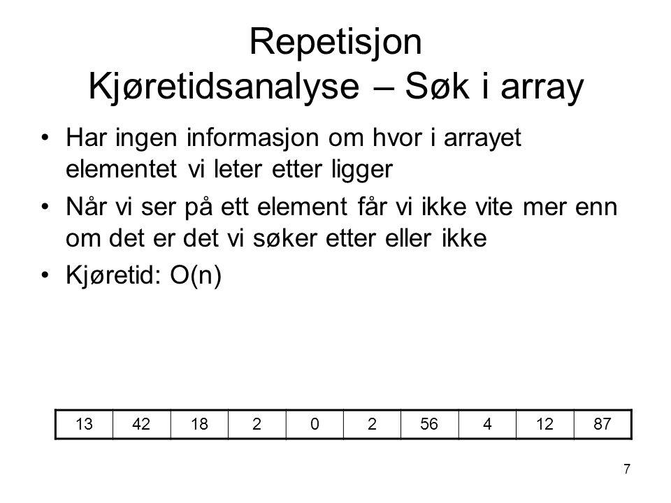 7 Repetisjon Kjøretidsanalyse – Søk i array Har ingen informasjon om hvor i arrayet elementet vi leter etter ligger Når vi ser på ett element får vi ikke vite mer enn om det er det vi søker etter eller ikke Kjøretid: O(n) 1342182025641287