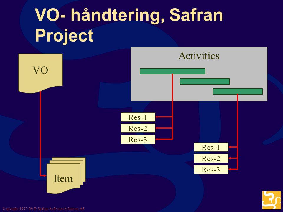 Copyright 1997-99 © Safran Software Solutions AS Safran Project = Power Noen egenskaper utenom de vanlige: VO- håndtering Prosjektenes historie og spo