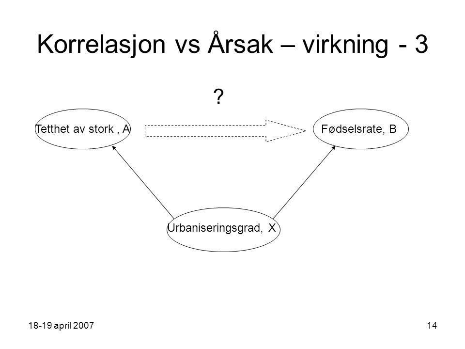 18-19 april 200714 Korrelasjon vs Årsak – virkning - 3 Fødselsrate, BTetthet av stork, A Urbaniseringsgrad, X