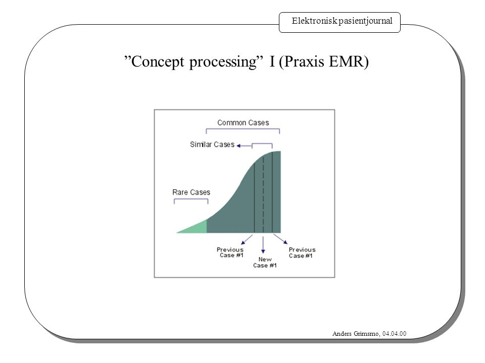 Elektronisk pasientjournal Anders Grimsmo, 04.04.00 Concept processing I (Praxis EMR)
