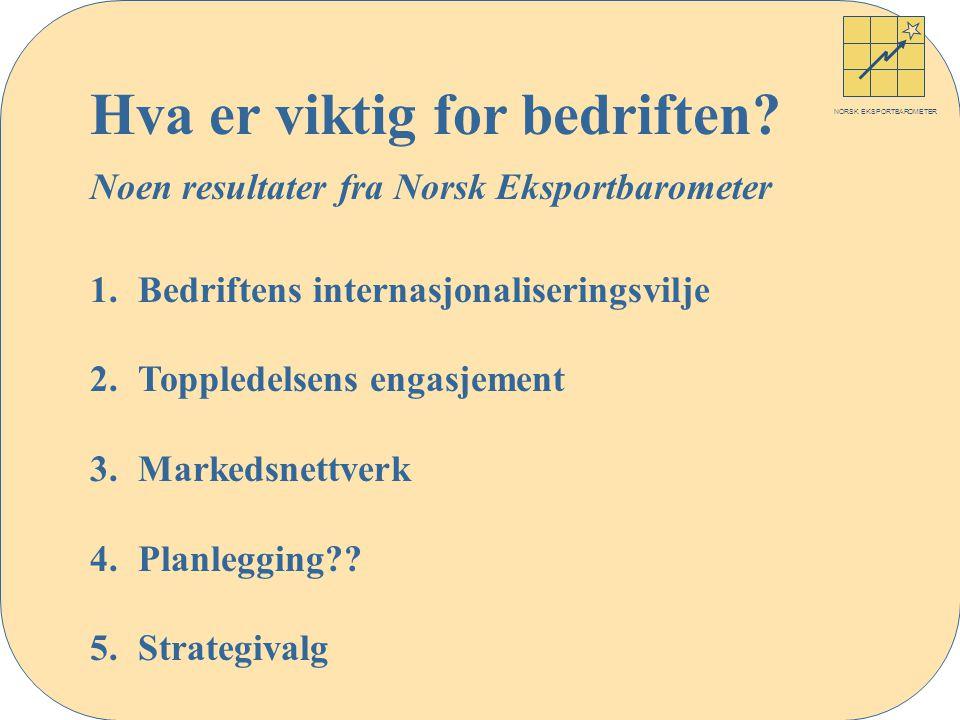 NORSK EKSPORTBAROMETER Hva er viktig for bedriften.