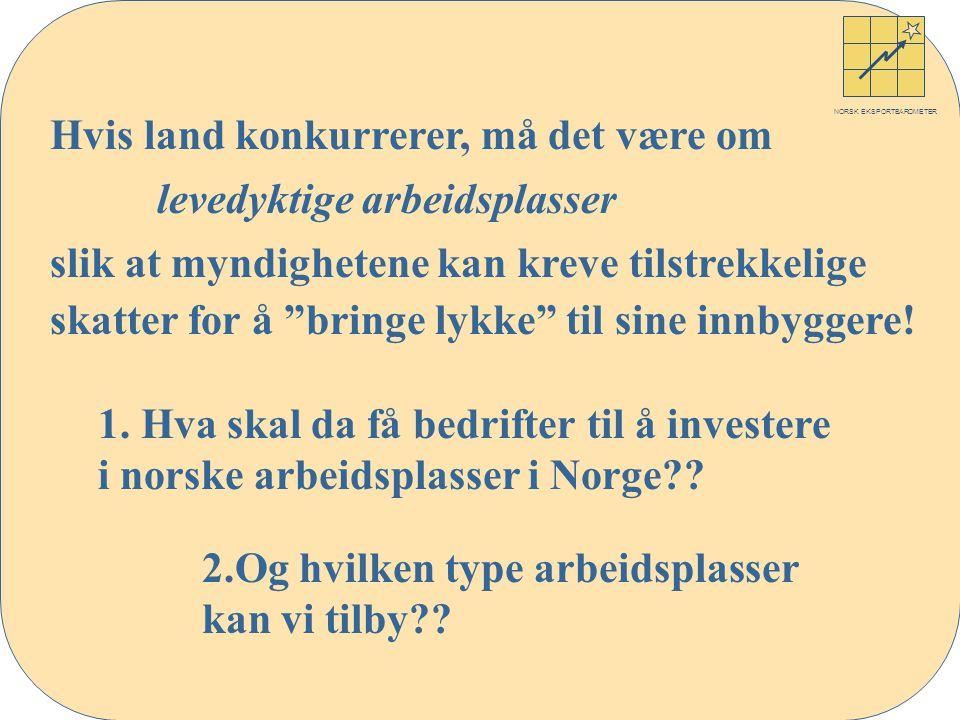 Takk for oppmerksom- heten! NORSK EKSPORTBAROMETER