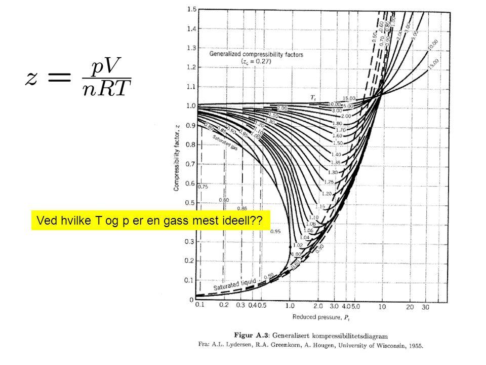 Ved hvilke T og p er en gass mest ideell??
