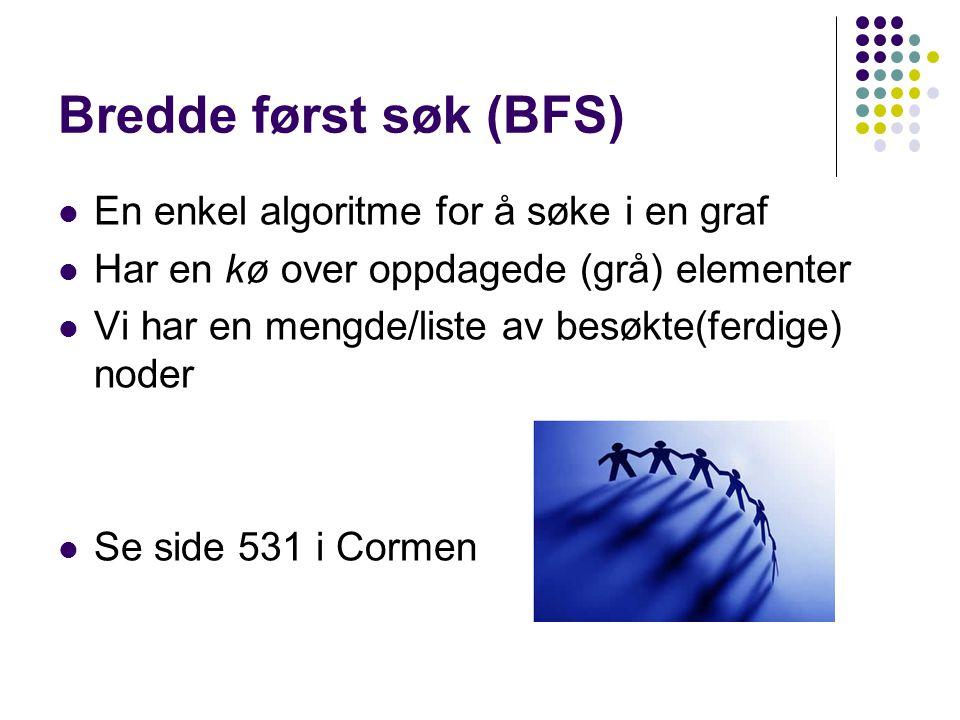 Bredde først søk (BFS) En enkel algoritme for å søke i en graf Har en kø over oppdagede (grå) elementer Vi har en mengde/liste av besøkte(ferdige) noder Se side 531 i Cormen