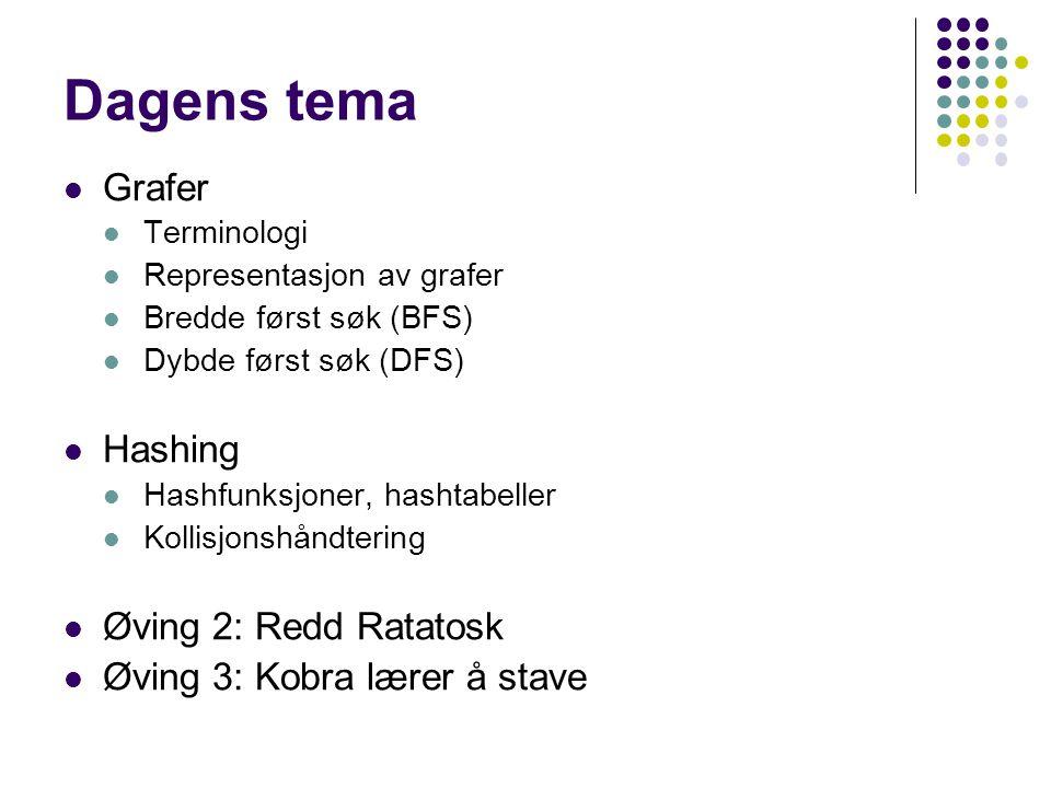 Dagens tema Grafer Terminologi Representasjon av grafer Bredde først søk (BFS) Dybde først søk (DFS) Hashing Hashfunksjoner, hashtabeller Kollisjonshå