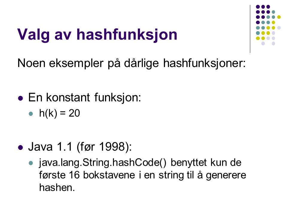 Valg av hashfunksjon Noen eksempler på dårlige hashfunksjoner: En konstant funksjon: h(k) = 20 Java 1.1 (før 1998): java.lang.String.hashCode() benytt
