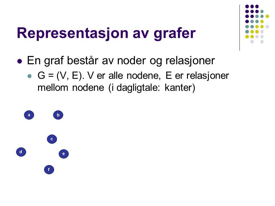 Kjøretid BFS Med naboliste: O(V + E) Må besøke alle noder (V), og sjekke alle kanter (E) Med nabomatrise: O(V 2 ) Må besøke alle noder (V), og sjekke alle mulige kanter (V 2 ) (Den første blir O(V+E) fordi vi ikke sikkert kan si at hverken V>E eller E V, så derfor blir den O(V 2 )