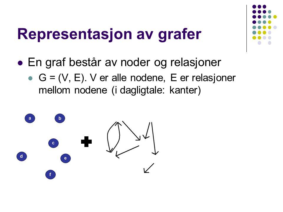 Representasjon av grafer En graf består av noder og relasjoner G = (V, E).