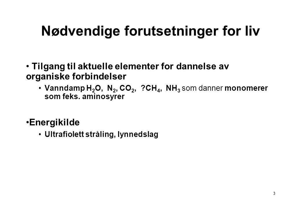 3 Nødvendige forutsetninger for liv Tilgang til aktuelle elementer for dannelse av organiske forbindelser Vanndamp H 2 O, N 2, CO 2, ?CH 4, NH 3 som danner monomerer som feks.