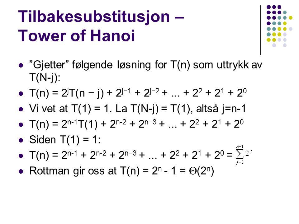 """Tilbakesubstitusjon – Tower of Hanoi """"Gjetter"""" følgende løsning for T(n) som uttrykk av T(N-j): T(n) = 2 j T(n − j) + 2 j−1 + 2 j−2 +... + 2 2 + 2 1 +"""