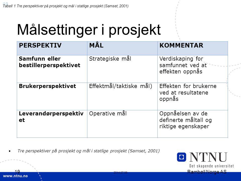 19 2014.07.09 Rambøll Norge AS Målsettinger i prosjekt Tre perspektiver på prosjekt og mål i statlige prosjekt (Samset, 2001) PERSPEKTIVMÅLKOMMENTAR S