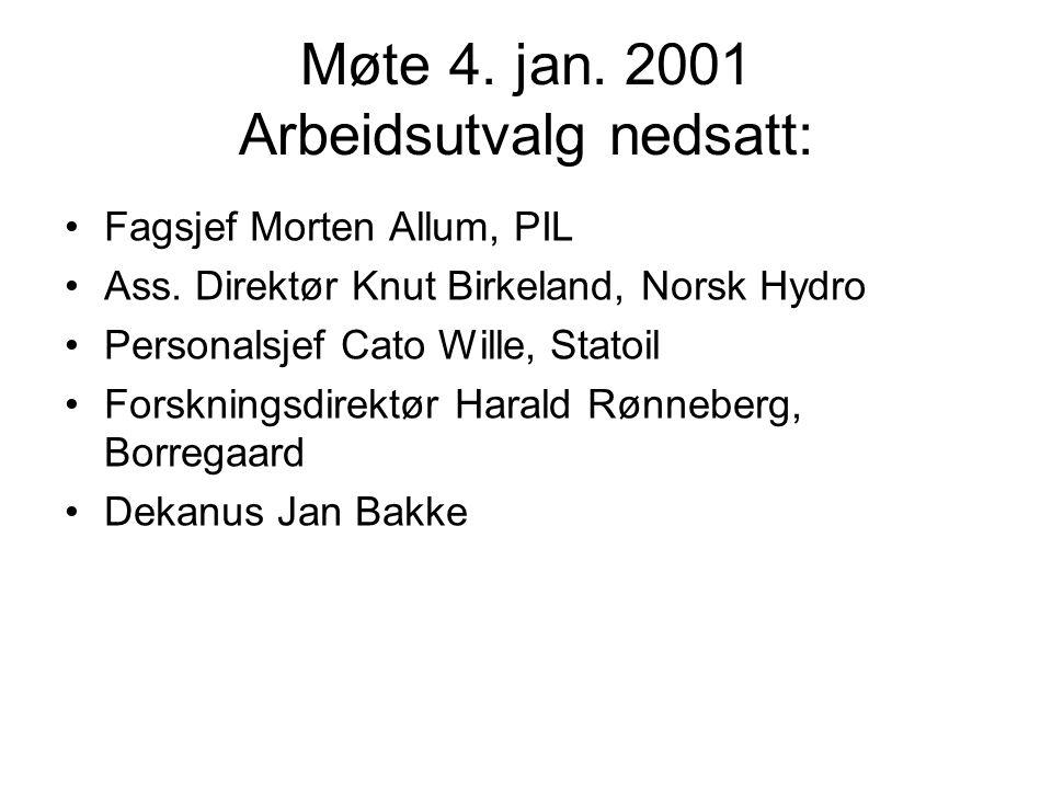 Møte 4. jan. 2001 Arbeidsutvalg nedsatt: Fagsjef Morten Allum, PIL Ass. Direktør Knut Birkeland, Norsk Hydro Personalsjef Cato Wille, Statoil Forsknin